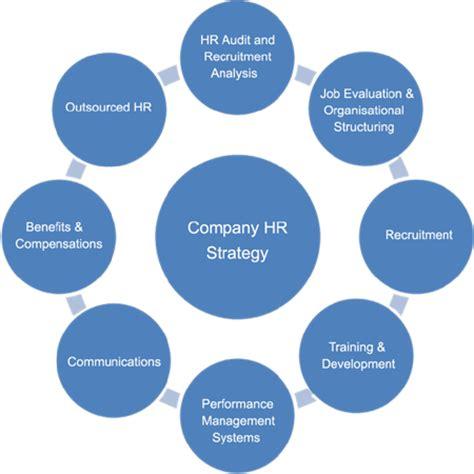 Sales insurance resume samples