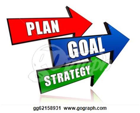 Processes of business plan